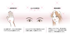 《鹿児島中央駅すぐ》そのだ眼科形成外科・美容皮膚科